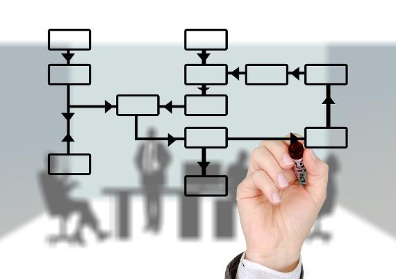 Organigramma grafico linkabile